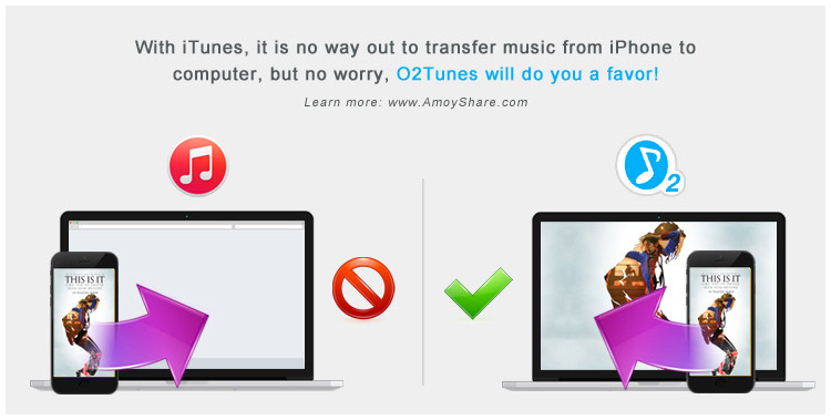 how-to-transfer-music-from-iphone-to-computer-without-itunes